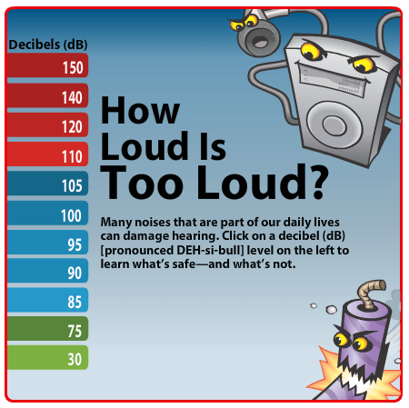 Interactive Sound Ruler: How Loud is Too Loud?