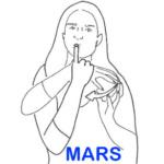 Astronomical sign languages